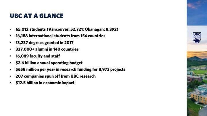 e42bfea2e116ed Thriving Communities  UBC s Strategic Plan and You